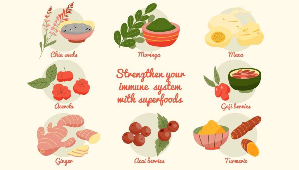 Superfood_photo_1